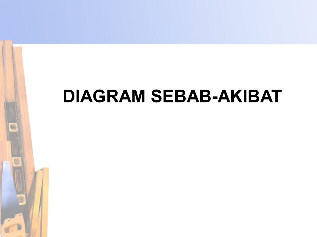 DIAGRAM SEBAB-AKIBAT
