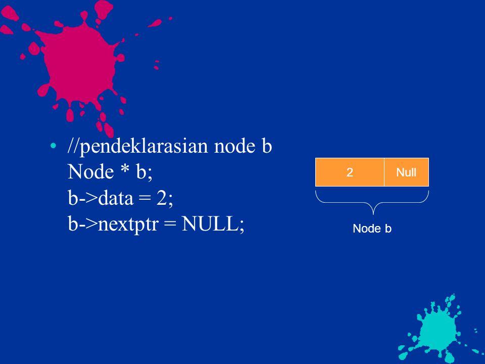 //pendeklarasian node b Node * b; b->data = 2; b->nextptr = NULL; Null2 Node b