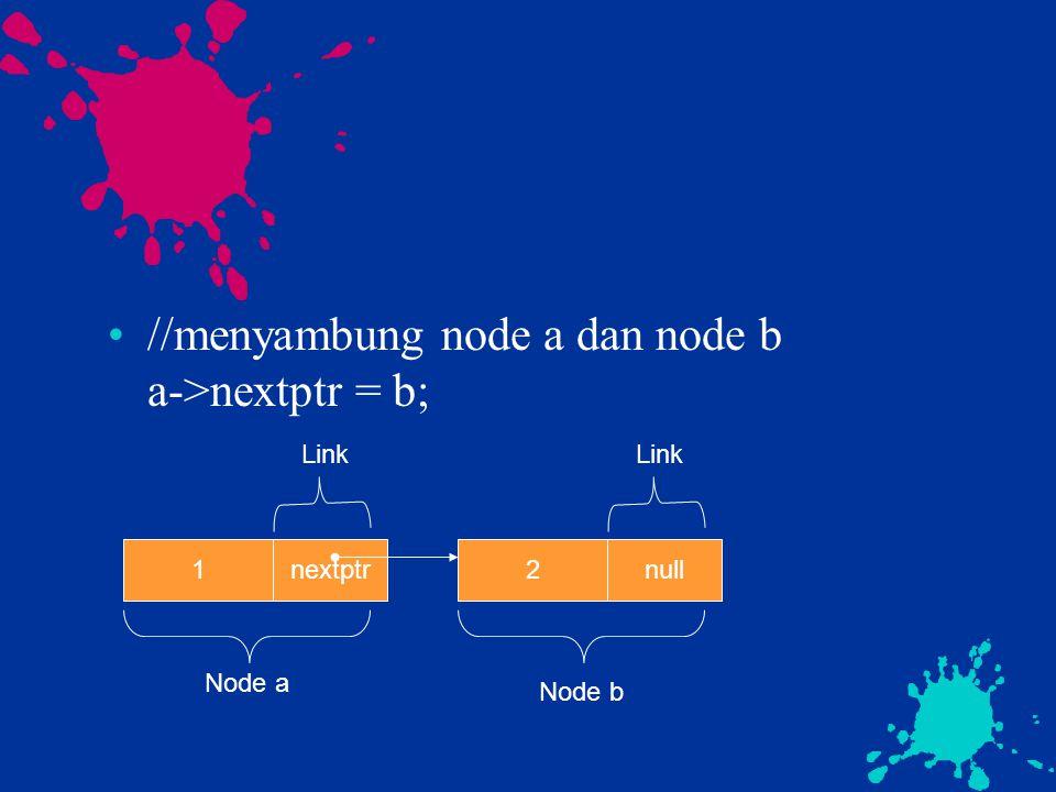 //menyambung node a dan node b a->nextptr = b; nextptr1 Link null2 Link Node a Node b