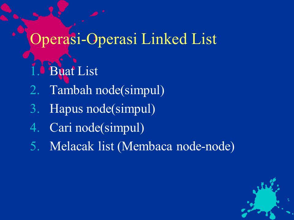 Operasi-Operasi Linked List 1.Buat List 2.Tambah node(simpul) 3.Hapus node(simpul) 4.Cari node(simpul) 5.Melacak list (Membaca node-node)