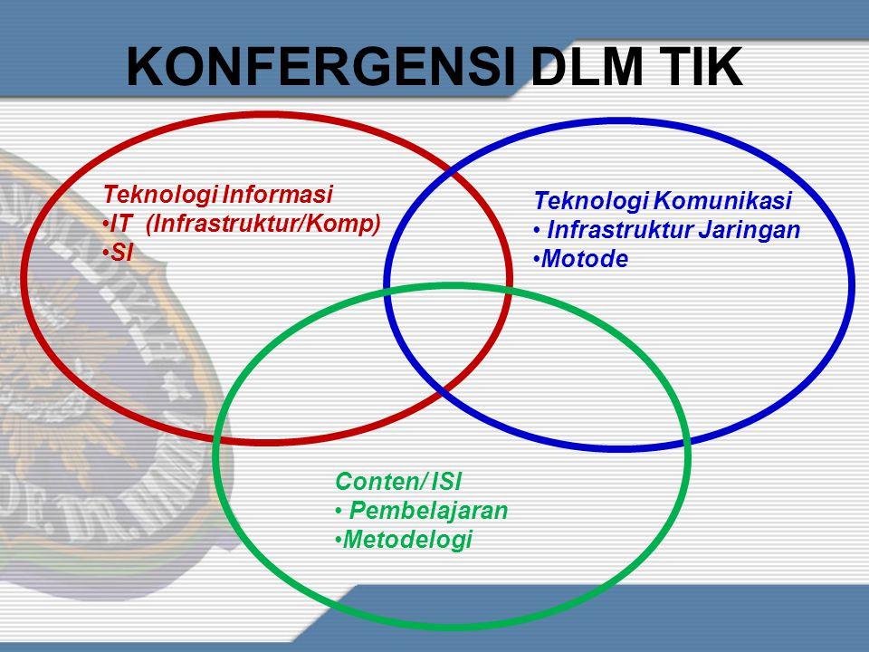 ASPEK TEKNOLOGI TIK Teknologi Informasi dan Komunikasi (TIK) mencakup dua aspek teknologi, yaitu Teknologi Informasi dan Teknologi Komunikasi. 1.Tekno