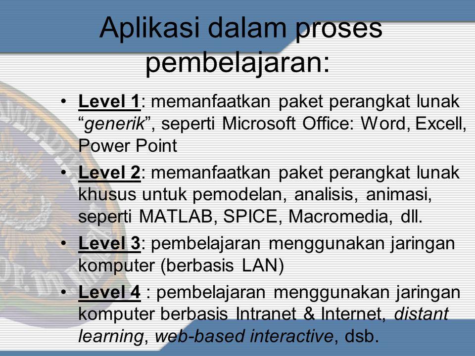 """Aplikasi Administrasi Pendidikan Level 1: memanfaatkan paket perangkat lunak """" generik """", seperti Microsoft Office: Word, Excell, misalnya untuk dafta"""