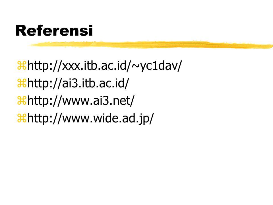 Referensi zhttp://xxx.itb.ac.id/~yc1dav/ zhttp://ai3.itb.ac.id/ zhttp://www.ai3.net/ zhttp://www.wide.ad.jp/