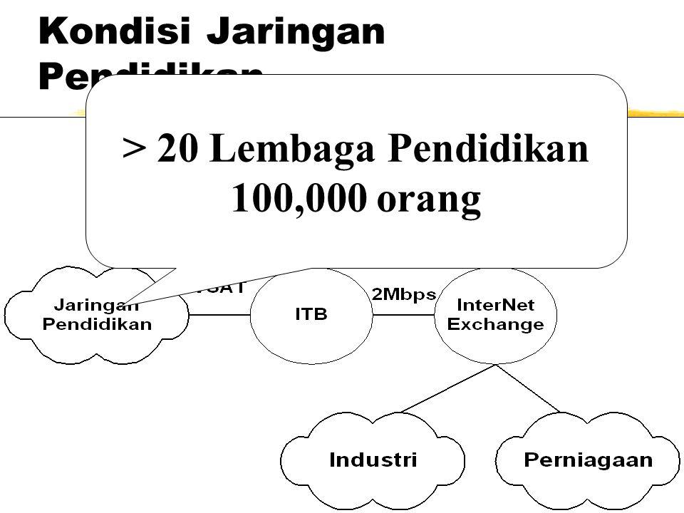 Kondisi Jaringan Pendidikan > 20 Lembaga Pendidikan 100,000 orang