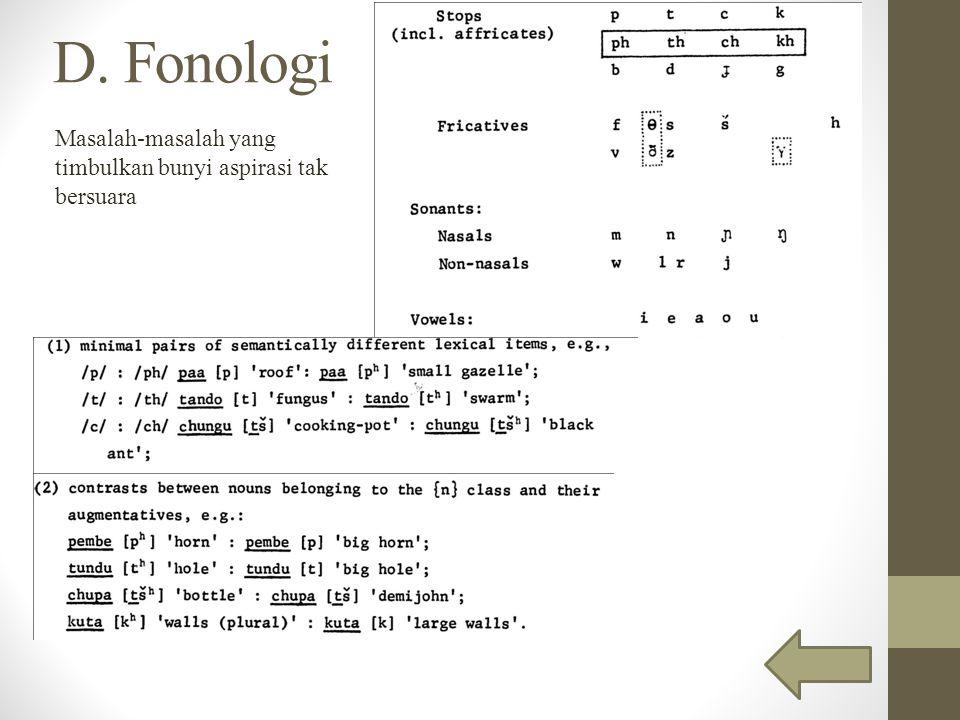 D. Fonologi Masalah-masalah yang timbulkan bunyi aspirasi tak bersuara