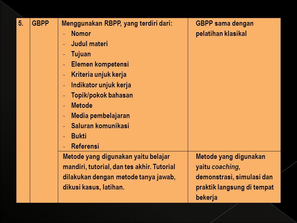 5.5.GBPP Menggunakan RBPP, yang terdiri dari: - Nomor - Judul materi - Tujuan - Elemen kompetensi - Kriteria unjuk kerja - Indikator unjuk kerja - Top