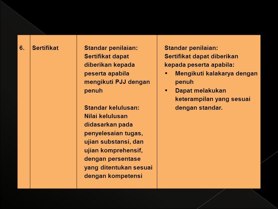 6.SertifikatStandar penilaian: Sertifikat dapat diberikan kepada peserta apabila mengikuti PJJ dengan penuh Standar kelulusan: Nilai kelulusan didasar