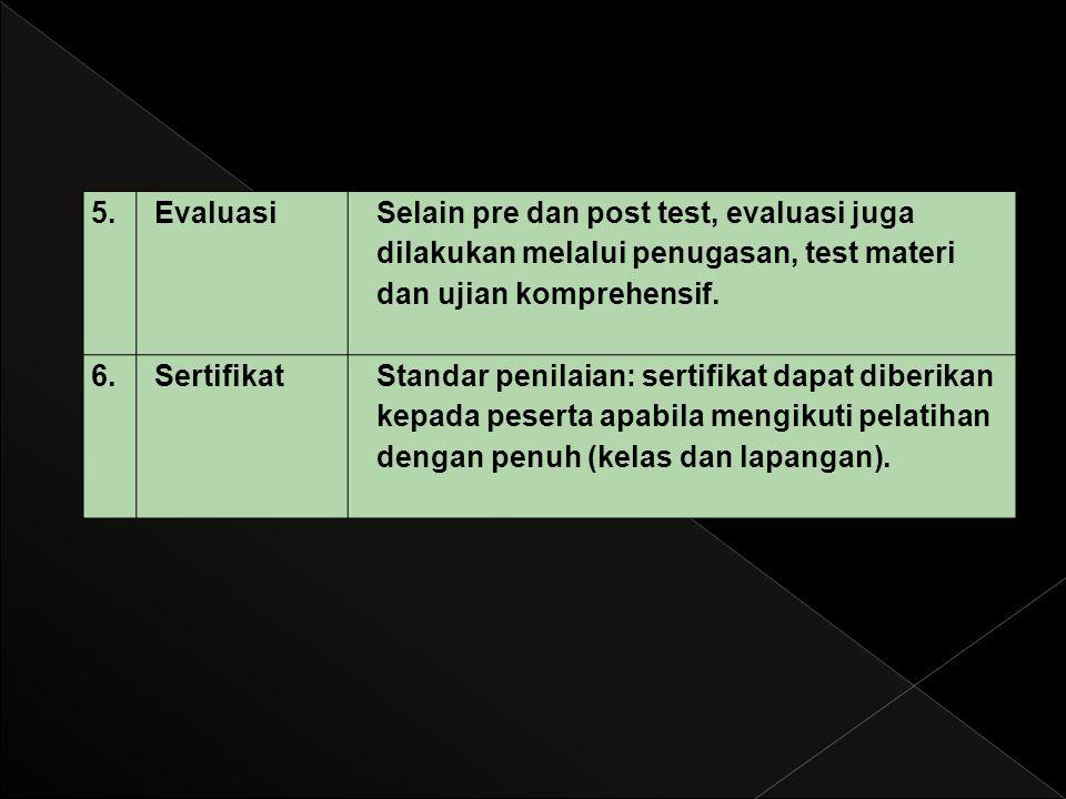 5.Evaluasi Selain pre dan post test, evaluasi juga dilakukan melalui penugasan, test materi dan ujian komprehensif. 6.SertifikatStandar penilaian: ser