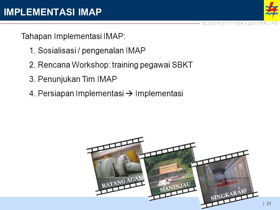 | IMPLEMENTASI IMAP 21 Tahapan Implementasi IMAP: 1.Sosialisasi / pengenalan IMAP 2.Rencana Workshop: training pegawai SBKT 3.Penunjukan Tim IMAP 4.Pe
