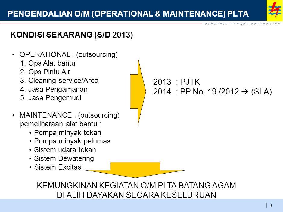 E L E C T R I C I T Y F O R A B E T T E R L I F E | PENGENDALIAN O/M (OPERATIONAL & MAINTENANCE) PLTA 3 KONDISI SEKARANG (S/D 2013) OPERATIONAL : (out