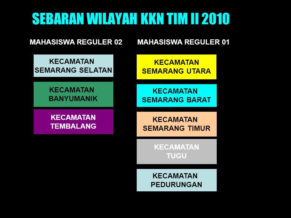PELAKSANA OPERASIONAL KKN TIM II 2010 KECAMATAN TEMBALANG Dra.