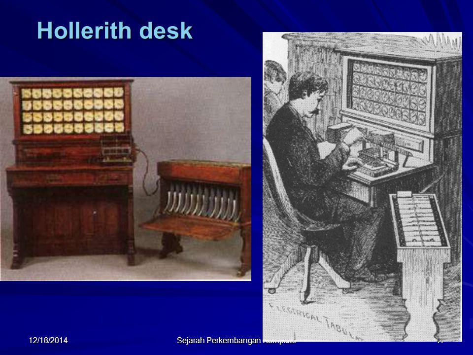 12/18/2014 Sejarah Perkembangan Komputer 18 Pada akhir abad 18 mendirikan perusahaan Tabulating Machine Company .