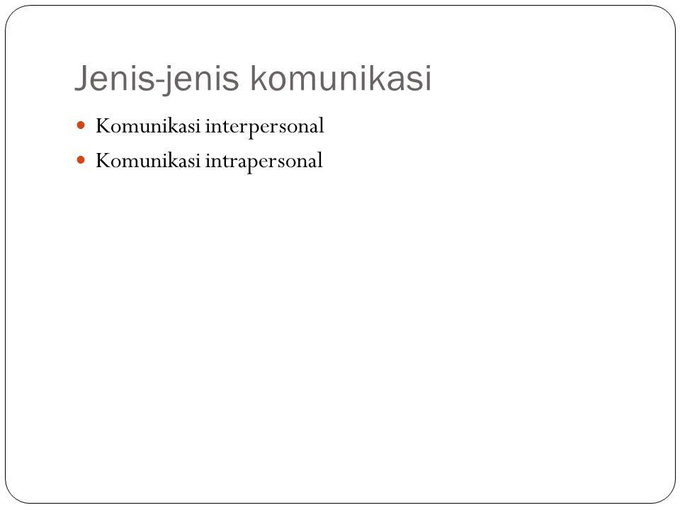 Jenis-jenis komunikasi Komunikasi interpersonal Komunikasi intrapersonal