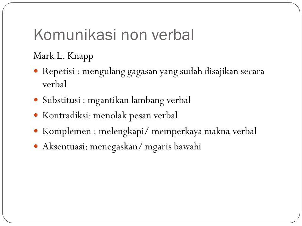 Komunikasi non verbal Mark L.