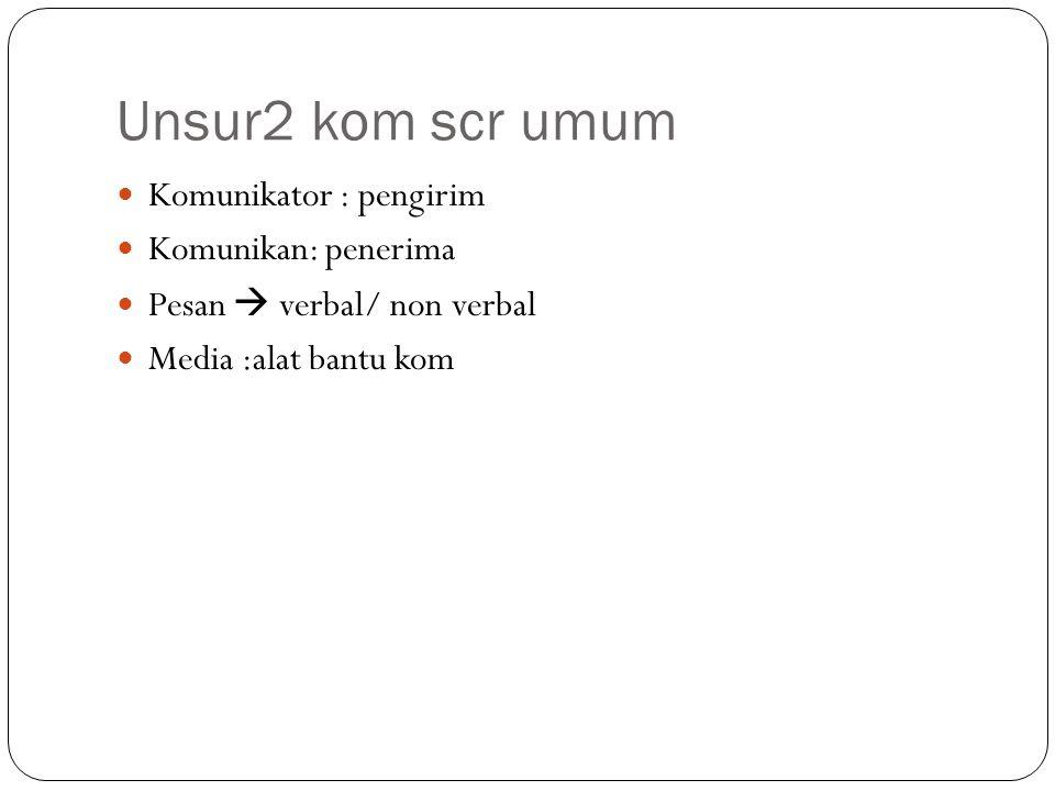 Unsur2 kom scr umum Komunikator : pengirim Komunikan: penerima Pesan  verbal/ non verbal Media :alat bantu kom