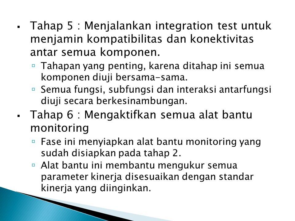  Tahap 5 : Menjalankan integration test untuk menjamin kompatibilitas dan konektivitas antar semua komponen.