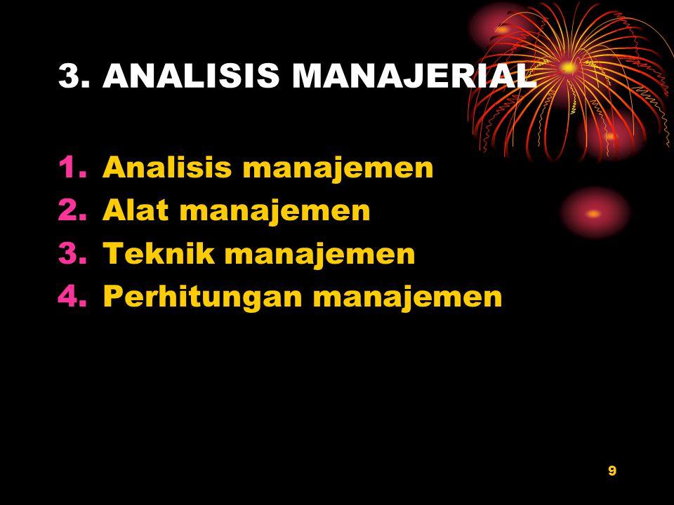 9 3. ANALISIS MANAJERIAL 1.Analisis manajemen 2.Alat manajemen 3.Teknik manajemen 4.Perhitungan manajemen