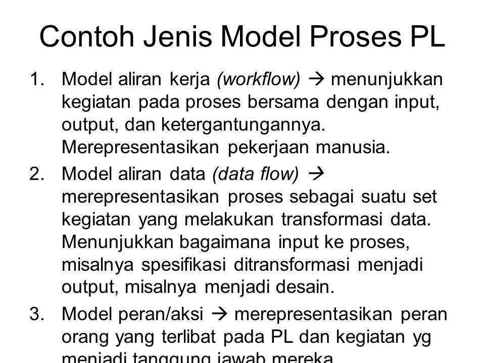 Contoh Jenis Model Proses PL 1.Model aliran kerja (workflow)  menunjukkan kegiatan pada proses bersama dengan input, output, dan ketergantungannya. M