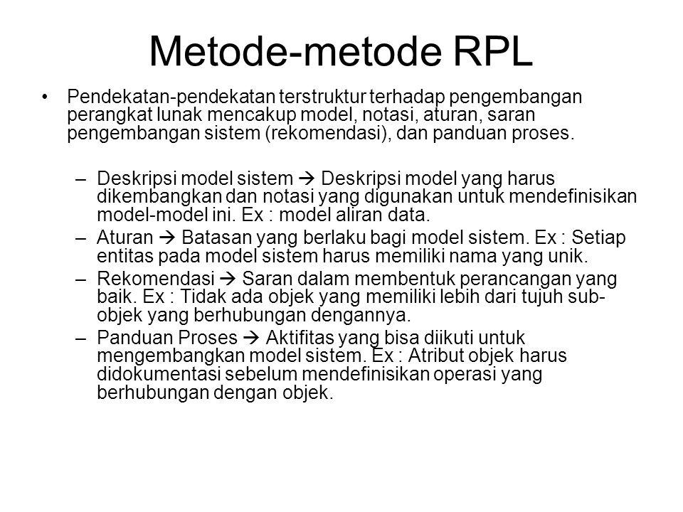 Metode-metode RPL Pendekatan-pendekatan terstruktur terhadap pengembangan perangkat lunak mencakup model, notasi, aturan, saran pengembangan sistem (r