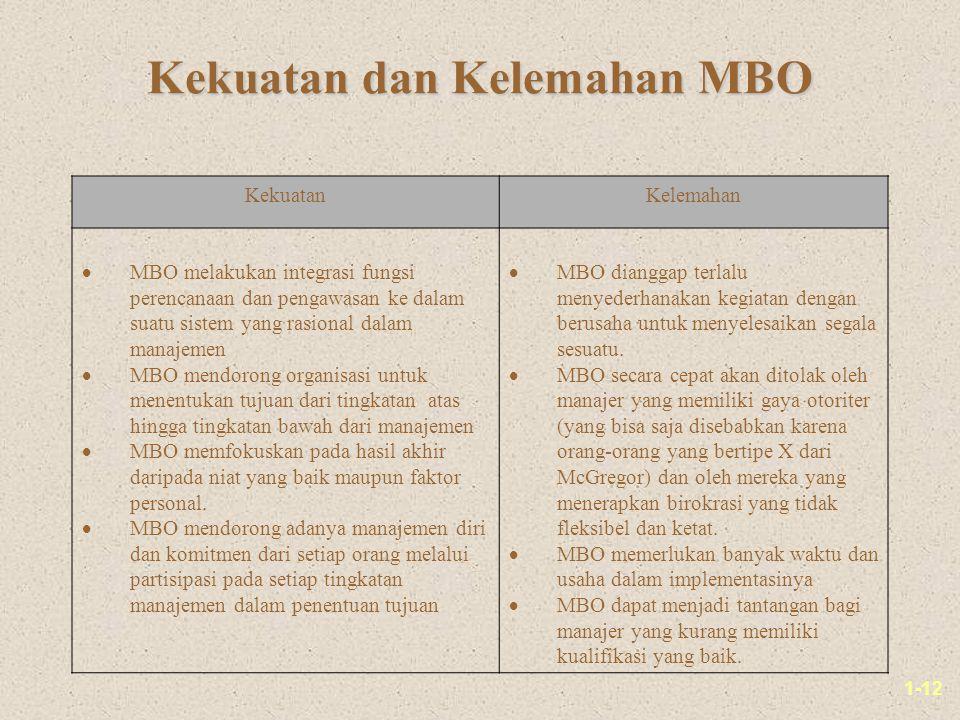 1-12 Kekuatan dan Kelemahan MBO KekuatanKelemahan  MBO melakukan integrasi fungsi perencanaan dan pengawasan ke dalam suatu sistem yang rasional dalam manajemen  MBO mendorong organisasi untuk menentukan tujuan dari tingkatan atas hingga tingkatan bawah dari manajemen  MBO memfokuskan pada hasil akhir daripada niat yang baik maupun faktor personal.