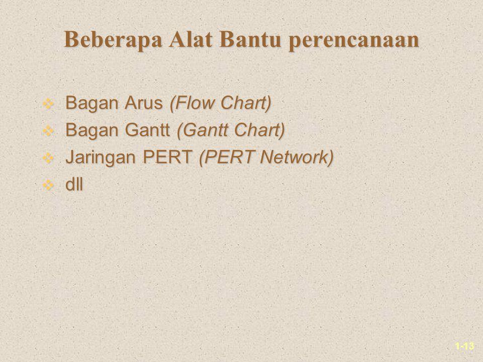 1-13 Beberapa Alat Bantu perencanaan v Bagan Arus (Flow Chart) v Bagan Gantt (Gantt Chart) v Jaringan PERT (PERT Network) v dll