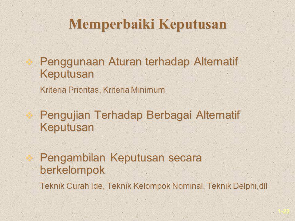 1-22 Memperbaiki Keputusan v Penggunaan Aturan terhadap Alternatif Keputusan Kriteria Prioritas, Kriteria Minimum v Pengujian Terhadap Berbagai Alternatif Keputusan v Pengambilan Keputusan secara berkelompok Teknik Curah Ide, Teknik Kelompok Nominal, Teknik Delphi,dll
