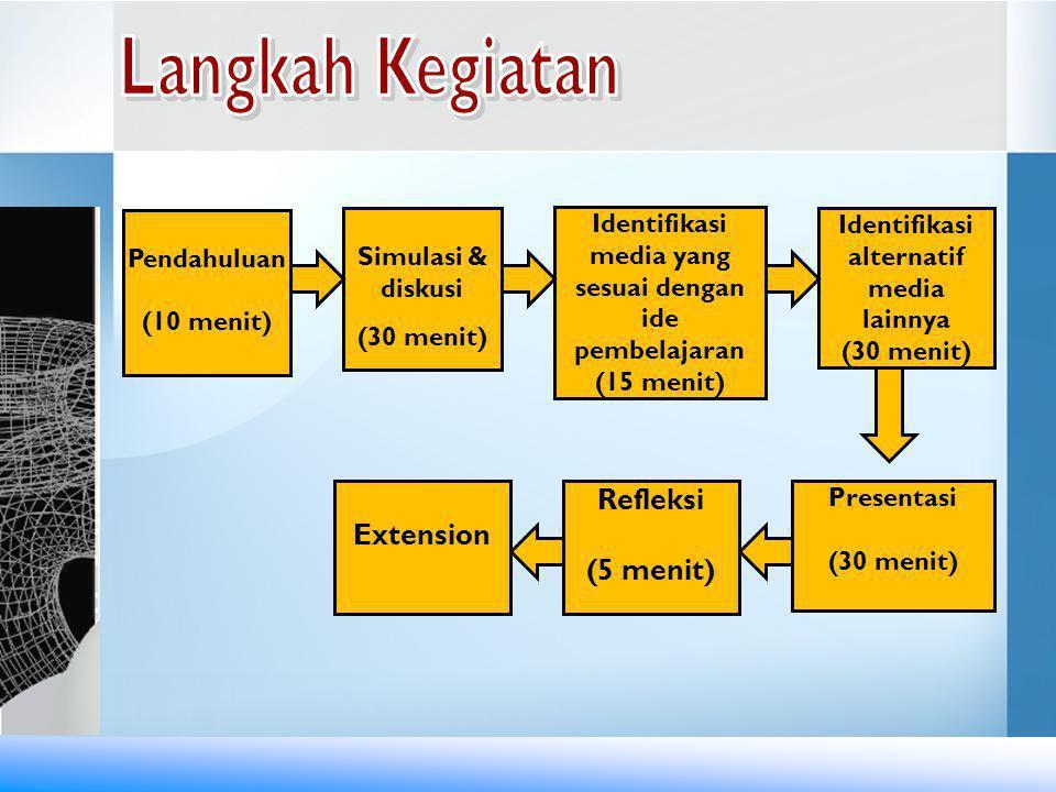 Pendahuluan (10 menit) Simulasi & diskusi (30 menit) Identifikasi media yang sesuai dengan ide pembelajaran (15 menit) Presentasi (30 menit) Refleksi