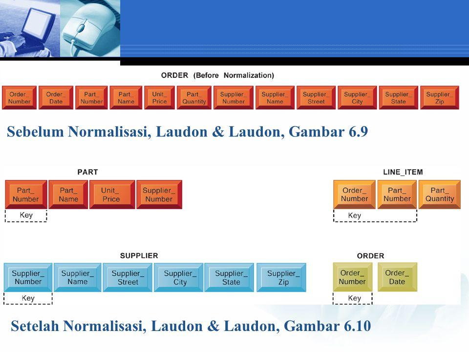 Sebelum Normalisasi, Laudon & Laudon, Gambar 6.9 Setelah Normalisasi, Laudon & Laudon, Gambar 6.10