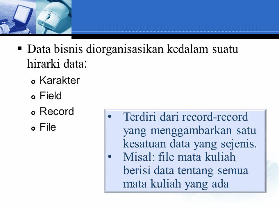  Data bisnis diorganisasikan kedalam suatu hirarki data :  Karakter  Field  Record  File Terdiri dari record-record yang menggambarkan satu kesat