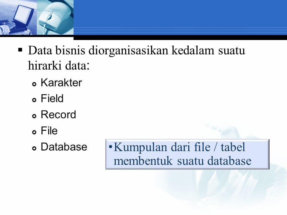  Data bisnis diorganisasikan kedalam suatu hirarki data :  Karakter  Field  Record  File  Database Kumpulan dari file / tabel membentuk suatu da