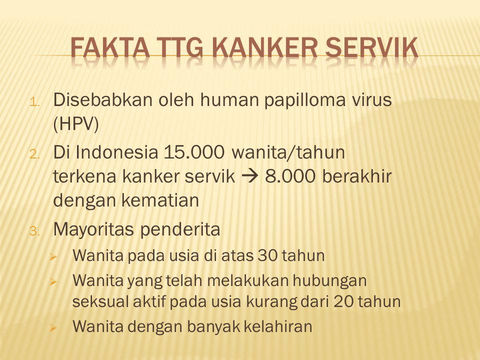 1.Disebabkan oleh human papilloma virus (HPV) 2.