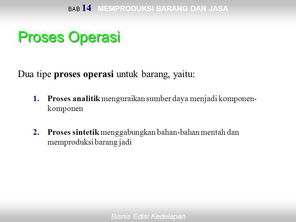 Bisnis Edisi Kedelapan BAB 14 MEMPRODUKSI BARANG DAN JASA Proses Operasi Dua tipe proses operasi untuk barang, yaitu: 1.Proses analitik menguraikan su