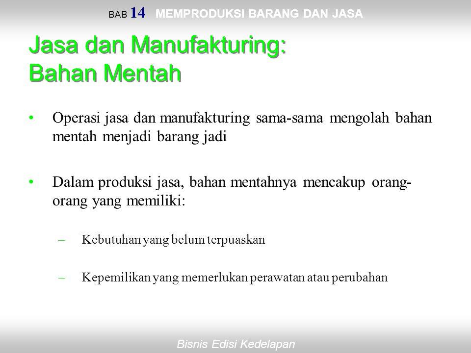 Bisnis Edisi Kedelapan BAB 14 MEMPRODUKSI BARANG DAN JASA Jasa dan Manufakturing: Bahan Mentah Operasi jasa dan manufakturing sama-sama mengolah bahan