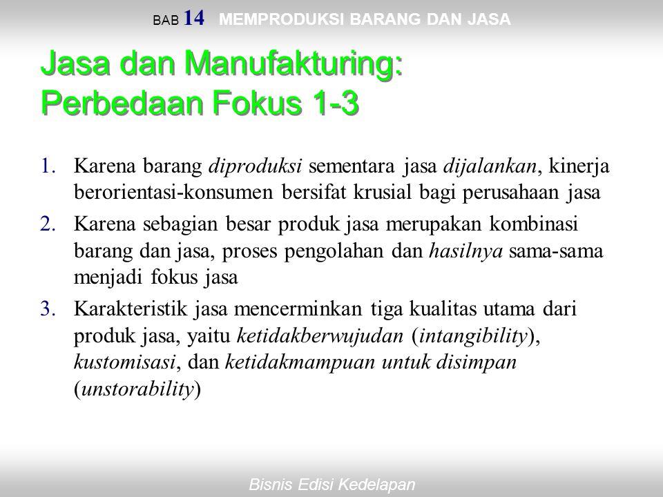 Bisnis Edisi Kedelapan BAB 14 MEMPRODUKSI BARANG DAN JASA Jasa dan Manufakturing: Perbedaan Fokus 1-3 1.Karena barang diproduksi sementara jasa dijala