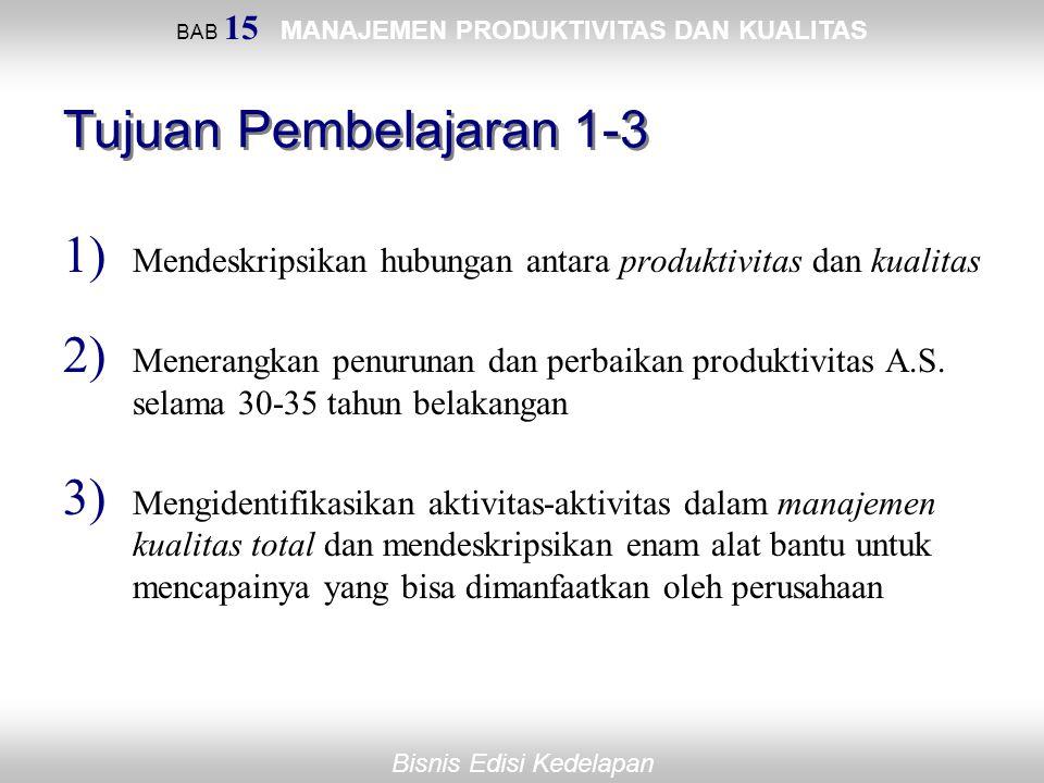 Bisnis Edisi Kedelapan BAB 15 MANAJEMEN PRODUKTIVITAS DAN KUALITAS Tujuan Pembelajaran 1-3 1) Mendeskripsikan hubungan antara produktivitas dan kualit
