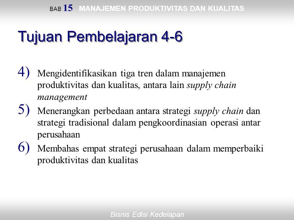 Bisnis Edisi Kedelapan BAB 15 MANAJEMEN PRODUKTIVITAS DAN KUALITAS Tujuan Pembelajaran 4-6 4) Mengidentifikasikan tiga tren dalam manajemen produktivi