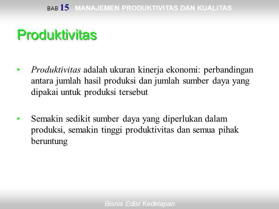 BAB 15 MANAJEMEN PRODUKTIVITAS DAN KUALITAS Bisnis Edisi Kedelapan Produktivitas Produktivitas adalah ukuran kinerja ekonomi: perbandingan antara juml