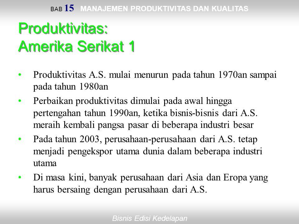 BAB 15 MANAJEMEN PRODUKTIVITAS DAN KUALITAS Bisnis Edisi Kedelapan Produktivitas: Amerika Serikat 1 Produktivitas A.S. mulai menurun pada tahun 1970an