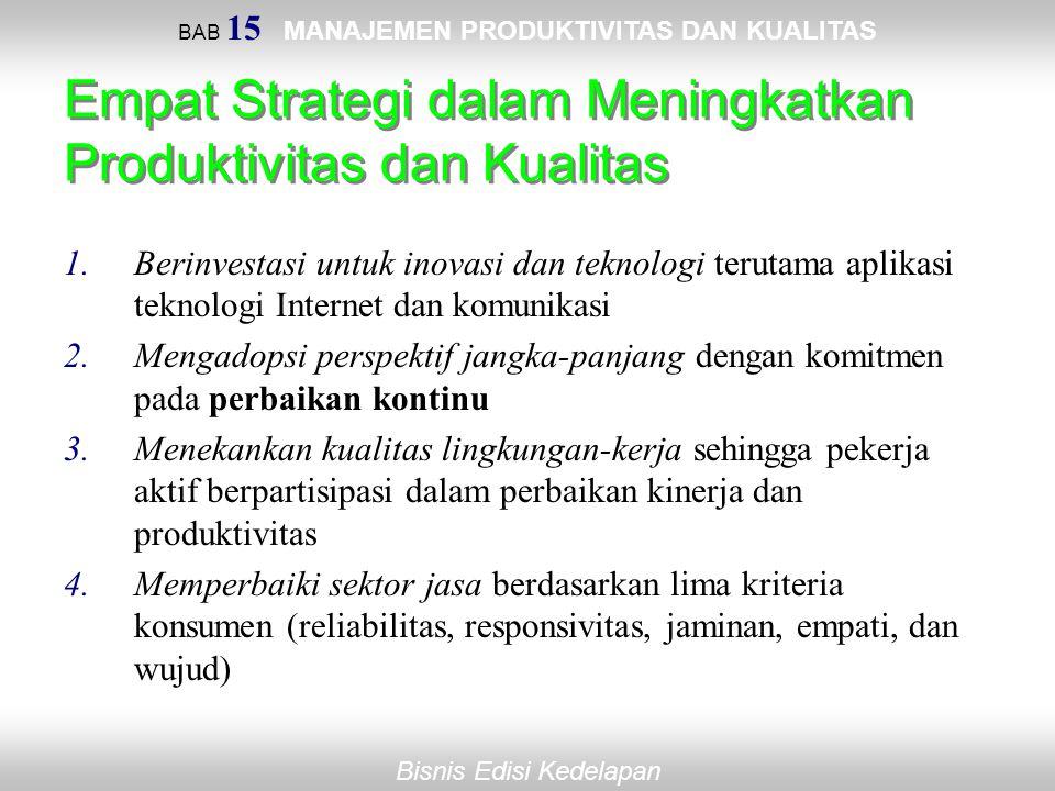 BAB 15 MANAJEMEN PRODUKTIVITAS DAN KUALITAS Bisnis Edisi Kedelapan Empat Strategi dalam Meningkatkan Produktivitas dan Kualitas 1.Berinvestasi untuk i