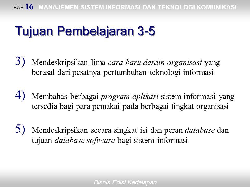 Bisnis Edisi Kedelapan BAB 16 MANAJEMEN SISTEM INFORMASI DAN TEKNOLOGI KOMUNIKASI Tujuan Pembelajaran 3-5 3) Mendeskripsikan lima cara baru desain org