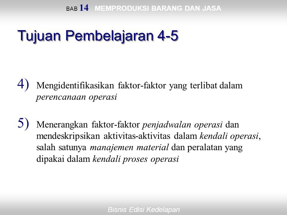 Bisnis Edisi Kedelapan BAB 14 MEMPRODUKSI BARANG DAN JASA Tujuan Pembelajaran 4-5 4) Mengidentifikasikan faktor-faktor yang terlibat dalam perencanaan