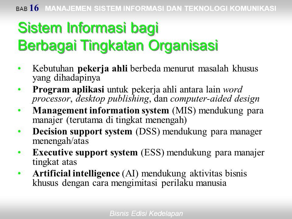 BAB 16 MANAJEMEN SISTEM INFORMASI DAN TEKNOLOGI KOMUNIKASI Bisnis Edisi Kedelapan Sistem Informasi bagi Berbagai Tingkatan Organisasi Kebutuhan pekerj
