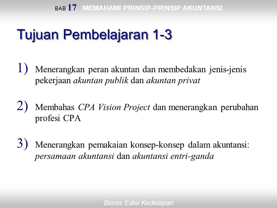 Bisnis Edisi Kedelapan BAB 17 MEMAHAMI PRINSIP-PRINSIP AKUNTANSI Tujuan Pembelajaran 1-3 1) Menerangkan peran akuntan dan membedakan jenis-jenis peker