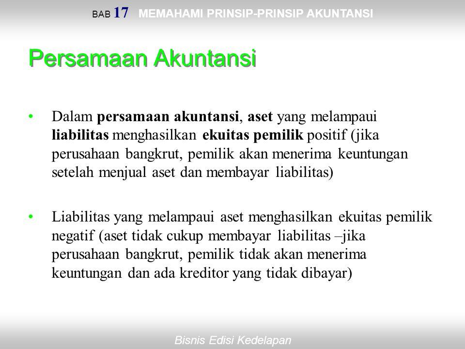 BAB 17 MEMAHAMI PRINSIP-PRINSIP AKUNTANSI Bisnis Edisi Kedelapan Persamaan Akuntansi Dalam persamaan akuntansi, aset yang melampaui liabilitas menghas
