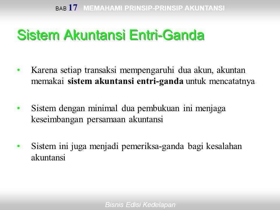 BAB 17 MEMAHAMI PRINSIP-PRINSIP AKUNTANSI Bisnis Edisi Kedelapan Sistem Akuntansi Entri-Ganda Karena setiap transaksi mempengaruhi dua akun, akuntan m