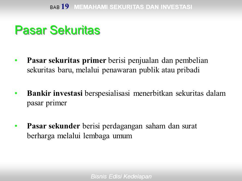 BAB 19 MEMAHAMI SEKURITAS DAN INVESTASI Bisnis Edisi Kedelapan Pasar Sekuritas Pasar sekuritas primer berisi penjualan dan pembelian sekuritas baru, m