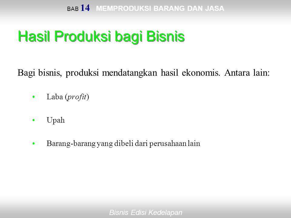 Bisnis Edisi Kedelapan BAB 14 MEMPRODUKSI BARANG DAN JASA Hasil Produksi bagi Bisnis Bagi bisnis, produksi mendatangkan hasil ekonomis. Antara lain: L
