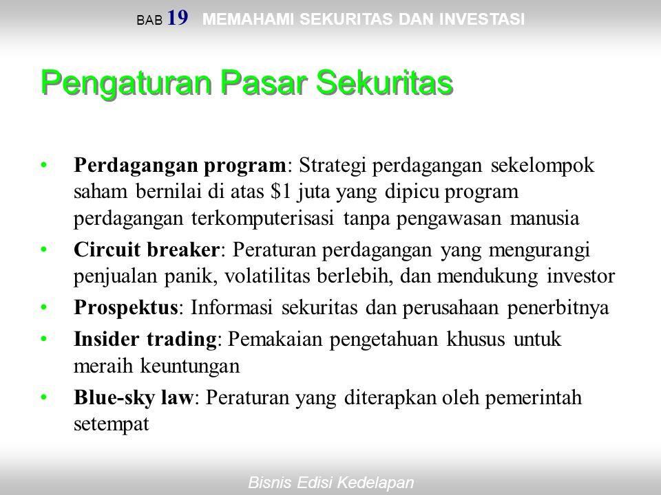 BAB 19 MEMAHAMI SEKURITAS DAN INVESTASI Bisnis Edisi Kedelapan Pengaturan Pasar Sekuritas Perdagangan program: Strategi perdagangan sekelompok saham b