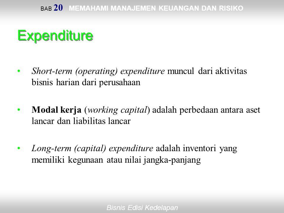 BAB 20 MEMAHAMI MANAJEMEN KEUANGAN DAN RISIKO Bisnis Edisi Kedelapan Expenditure Short-term (operating) expenditure muncul dari aktivitas bisnis haria