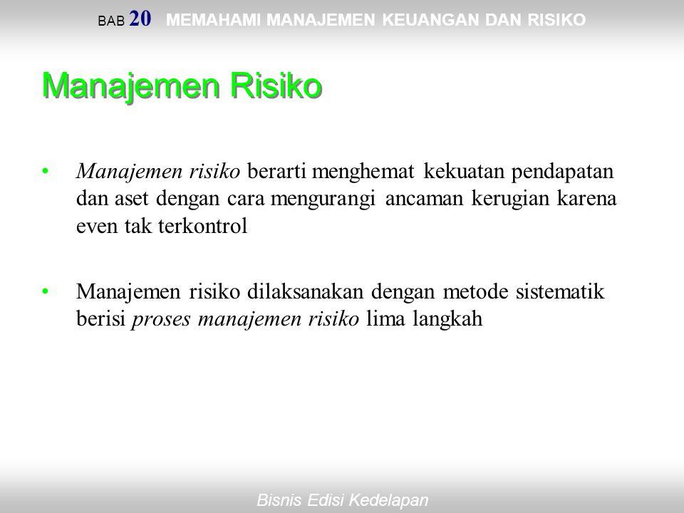 BAB 20 MEMAHAMI MANAJEMEN KEUANGAN DAN RISIKO Bisnis Edisi Kedelapan Manajemen Risiko Manajemen risiko berarti menghemat kekuatan pendapatan dan aset